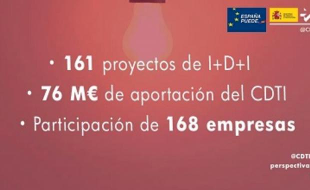 El CDTI aprueba 76 millones de euros para 161 nuevos proyectos de I+D+I empresarial e introduce medidas de mejora en sus ayudas