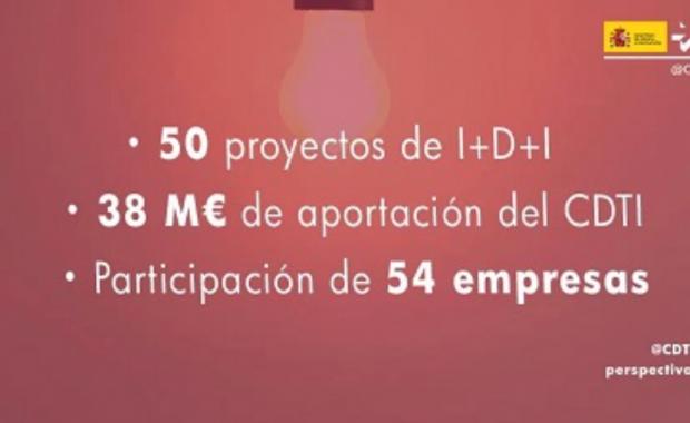 El CDTI aprueba ayudas por 38 millones de euros para 50 proyectos de I+D+I empresarial